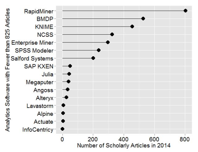 Fig_2b_ScholarlyImpact2014