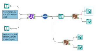 Alteryx GUI Screen Shot